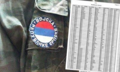 Ukrajinci Uniforma Vojska